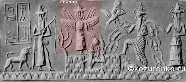 Инанна (Иштар / Изида)